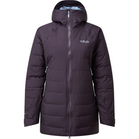 Rab Valiance Parka Damer, fig